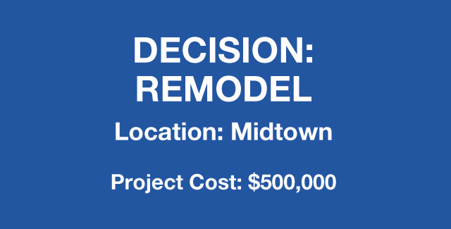 Decision: remodel house in Midtown